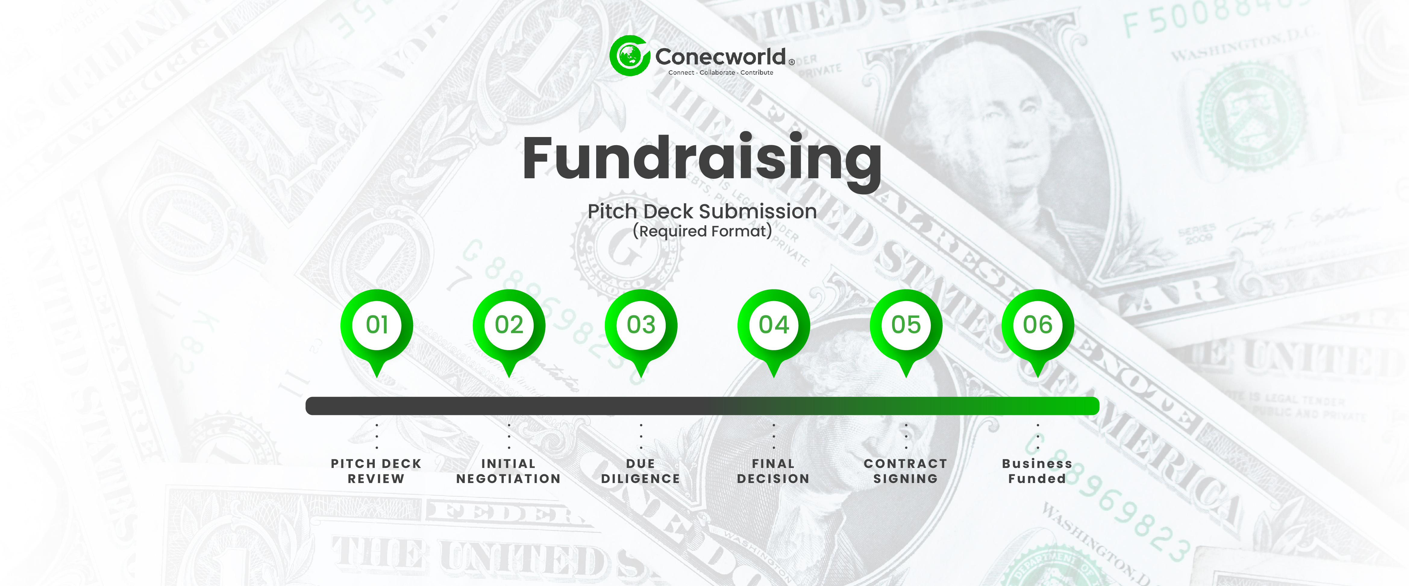 pitch deck fundraising