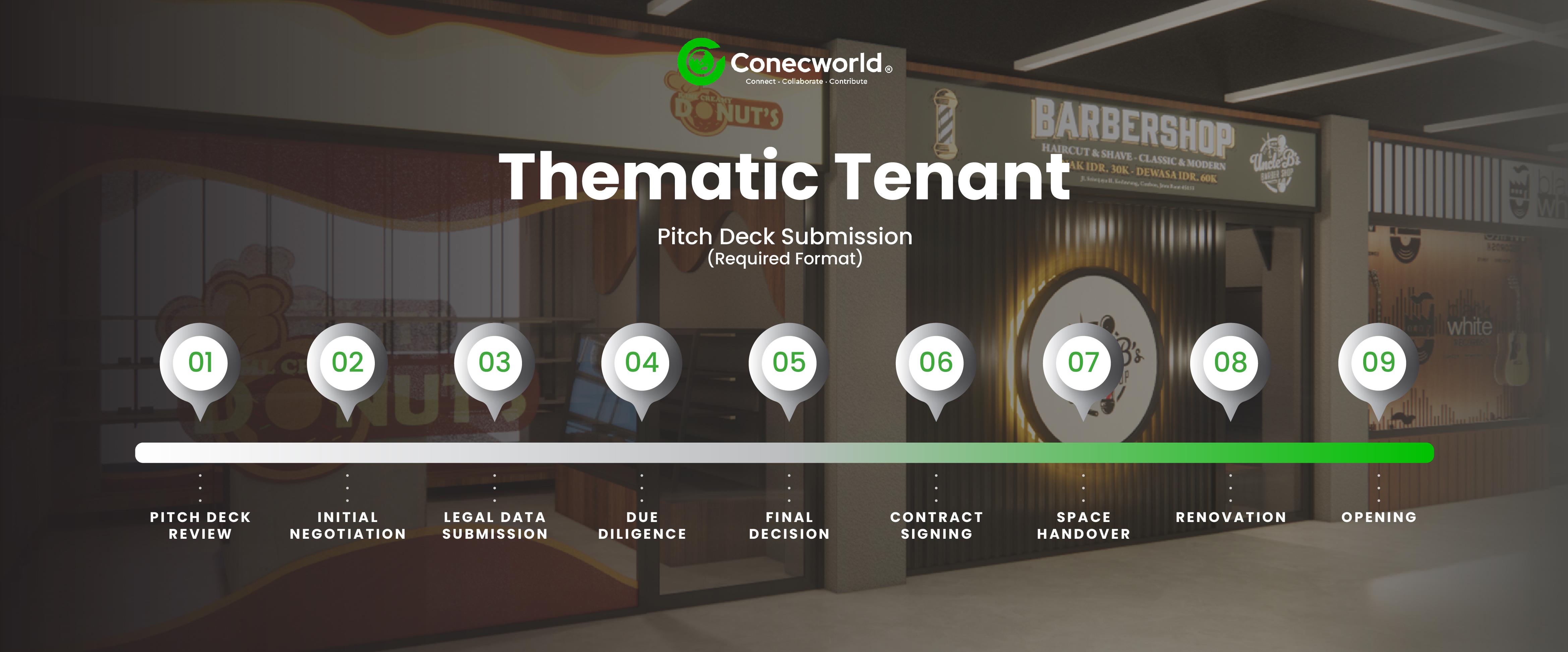 pitch deck tenant